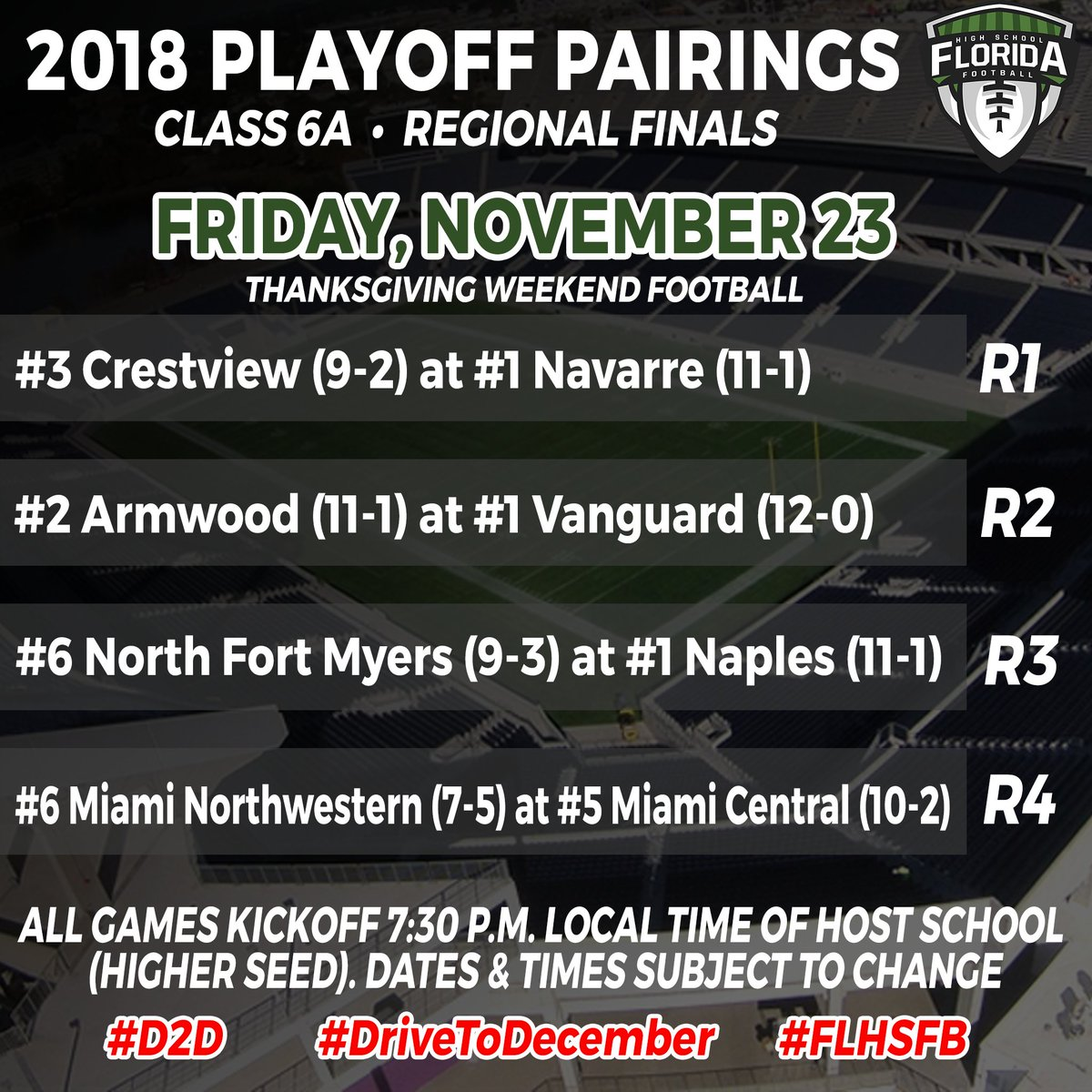 CLASS 6A REGIONAL FINAL PAIRINGS  R1: #3 Crestview (9-2) at #1 Navarre (11-1) R2: #2 Armwood (11-1) at #1 Vanguard (12-0) R3: #6 North Fort Myers (9-3) at #1 Naples (11-1)  R4: #6 Miami Northwestern (7-5) vs. #1 Miami Central (10-2)  #flhsfb   6A BRACKET: https://t.co/2MiPJazYH1