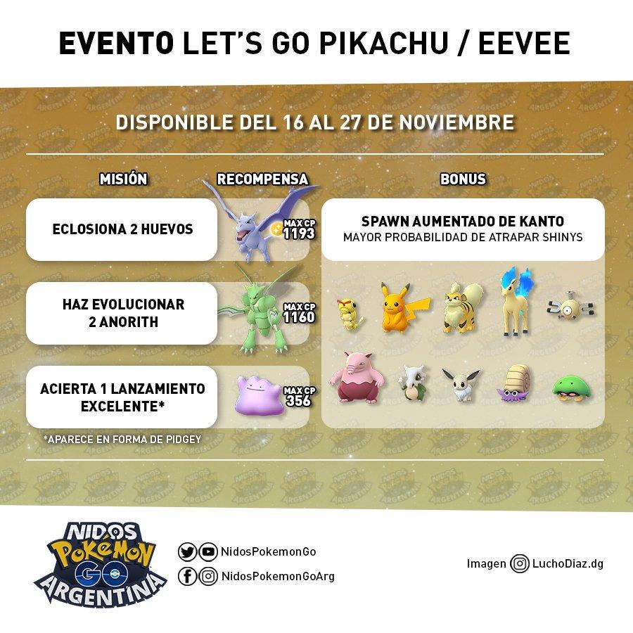 Imagen de las misiones de campo durante el evento de Let's GO en Pokémon GO hecho por Nidos Pokémon GO Argentina