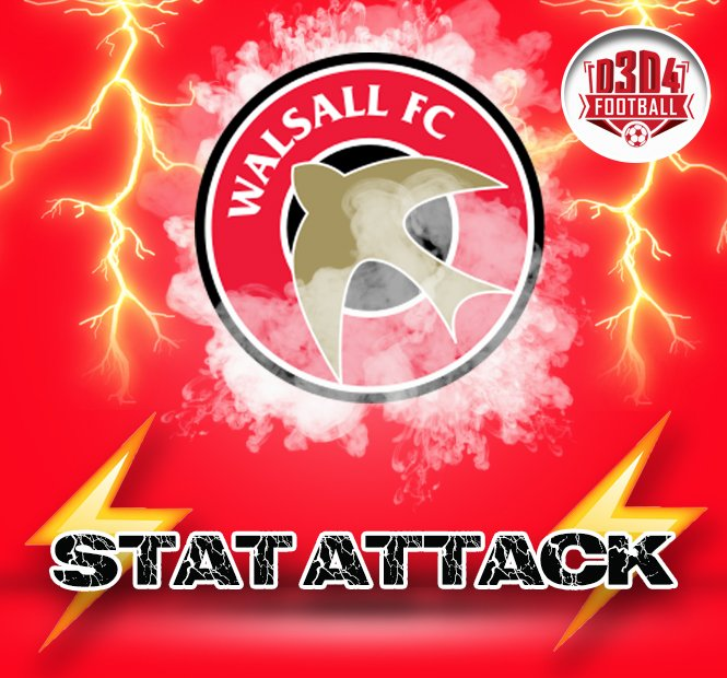 STAT ATTACK ⚡️⚽️ @lukeleahy of @WFCOfficial has made more accurate passes (814), completed more key passes (17), created more chances (17) and put in more accurate crosses (27) than any other #Saddler this season. 🔥 Team leader 💪😎 #Walsallfc