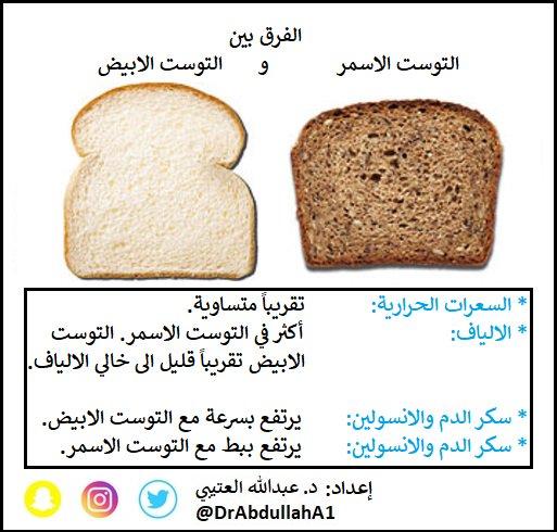 د عبدالله الذيابي On Twitter أيهما الأكثر فائدة التوست الأسمر أم الأبيض Dietarab