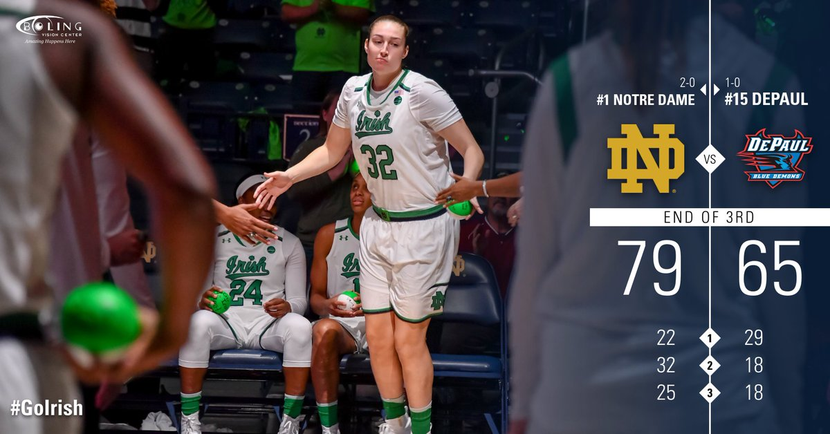 END OF 3RD: ND 79 - DEPAUL 65 Shepard with a double-double now, with 13 points & 12 rebounds. #GoIrish ☘️