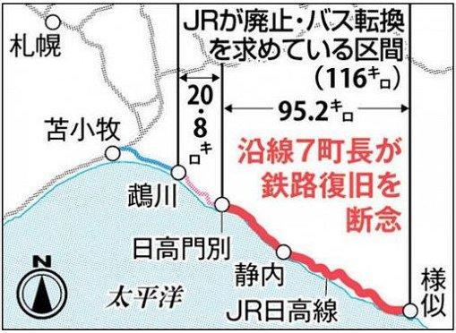 日高門別―様似、廃止容認 JR日高線 地元7町長が合意 https://t.co/KdDRIH2643