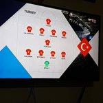 #MilliTakım Twitter Photo
