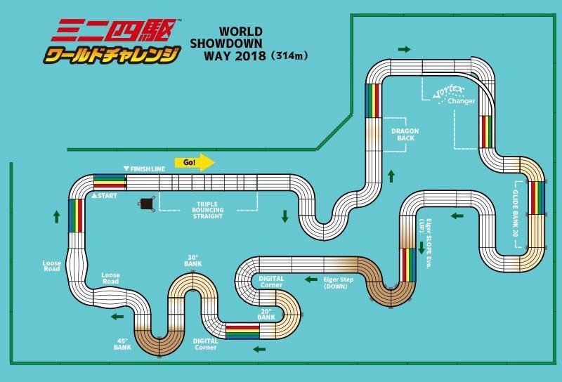 さぁ本日はいよいよ『ミニ四駆ワールドチャレンジ2018』の開催です!世界10ヶ国34名そして国内70名のレーサーによる世界選手権。闘いの舞台は会場で発表された『WORLD SHOWDOWN WAY 2018』全長314mの超ビッグサーキットです。世界タイトルの行方にご注目ください!#ミニ四駆 #mini4wd #タミヤフェア