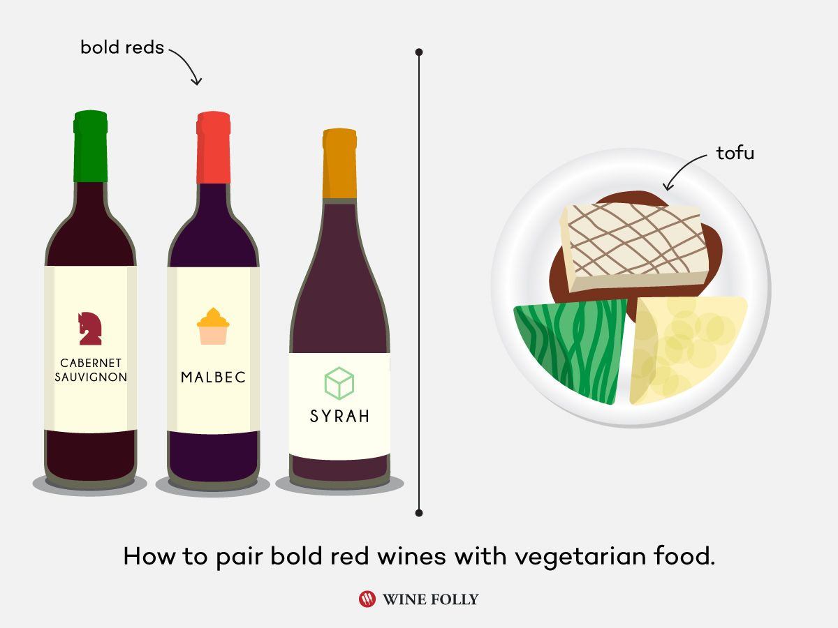 If you're a #vegetarian, you might think your options for wine pairings are limited: but that's just not so! Check out our rules of thumb... 🥦  https://wfol.ly/2ypgo7y