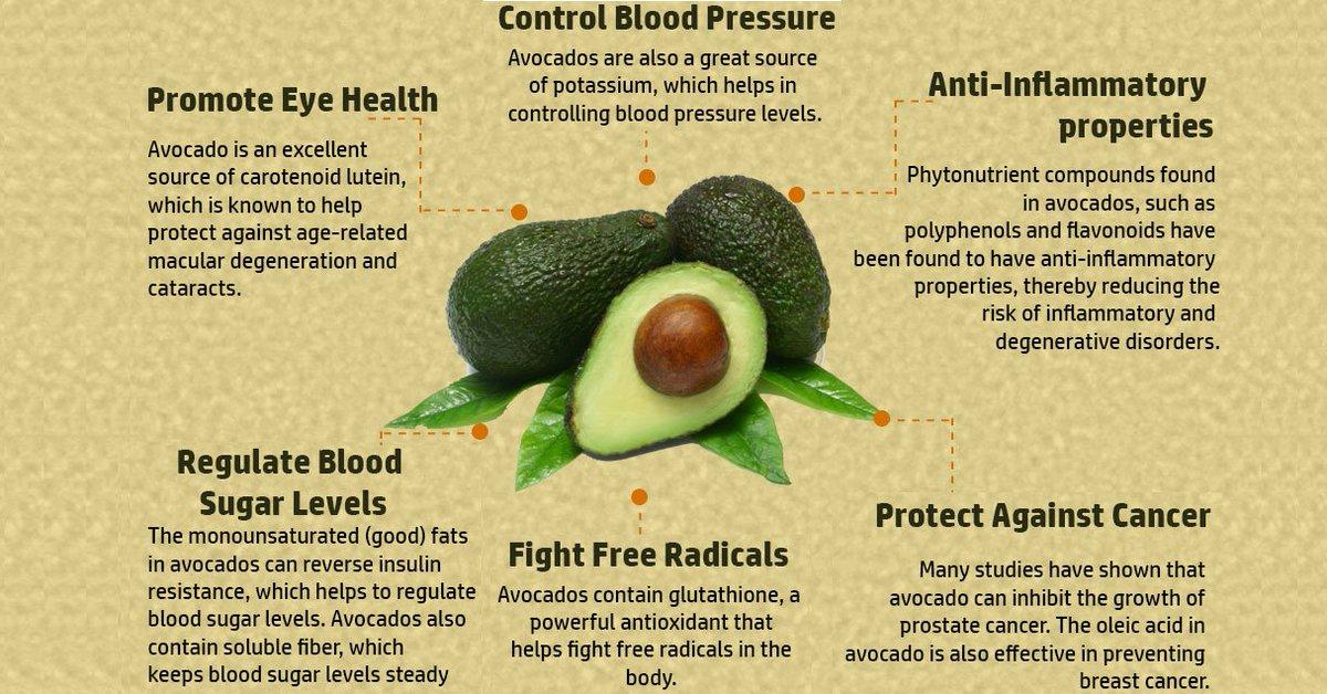 avocado prostata