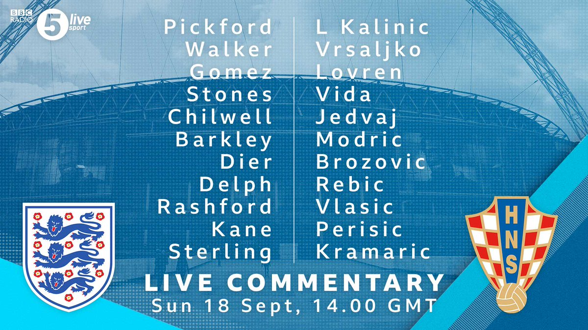 🚨TEAM NEWS FROM WEMBLEY🚨 England - Delph, Barkley and Dier start in midfield. No Jordan Henderson who has a hamstring injury. Dele Alli is on the bench. Croatia - Modric, Perisic and Lovren in the starting XI but theres no Ivan Rakitic bbc.in/2TocT7S #ENGCRO
