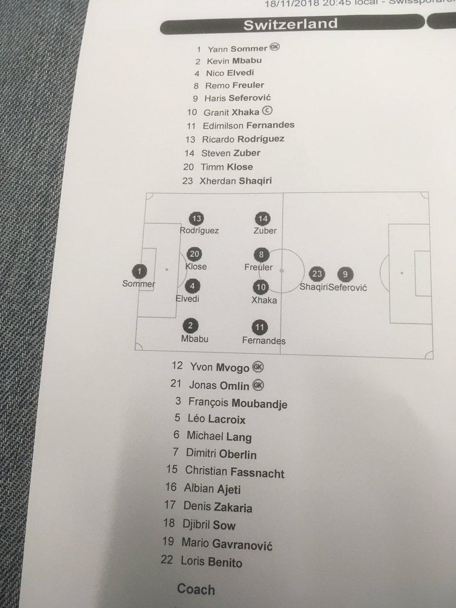 Nessuna sorpresa nella Svizzera che affronta il Belgio.  #rsisport https://t.co/S9WZrXs0qo