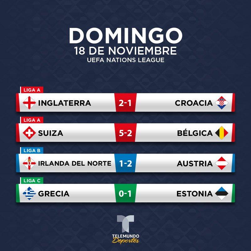 Telemundo Deportes's photo on Croacia