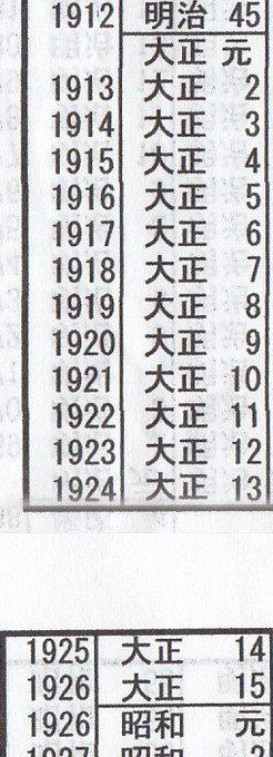 年 昭和 西暦 33