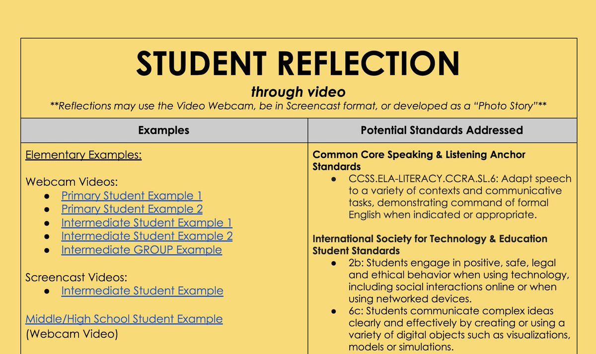 student reflection examples