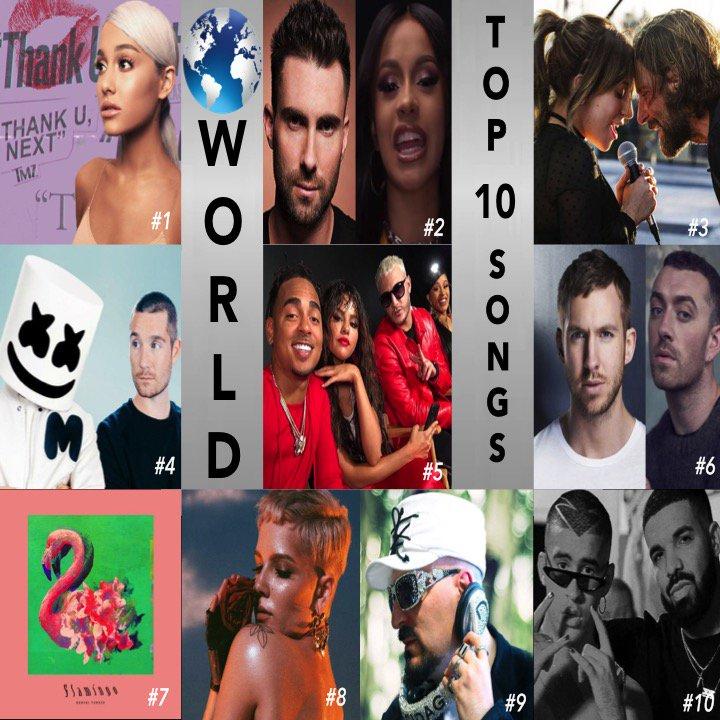 🌎 TOP 🔟 SINGLES OF THE WEEK  1⃣Thankunext #ArianaGrande 2⃣GirlsLikeYou #Maroon5  3⃣Shallow #LadyGaga #BradleyCooper 4⃣Happier #Marshmello 5⃣TakiTaki #DJSnake 6⃣Promises #CalvinHarris  7⃣Flamingo #KenshiYonezu 8⃣WithoutMe #Halsey 9⃣InMyMind #Dynoro  🔟Mia #BadBunny