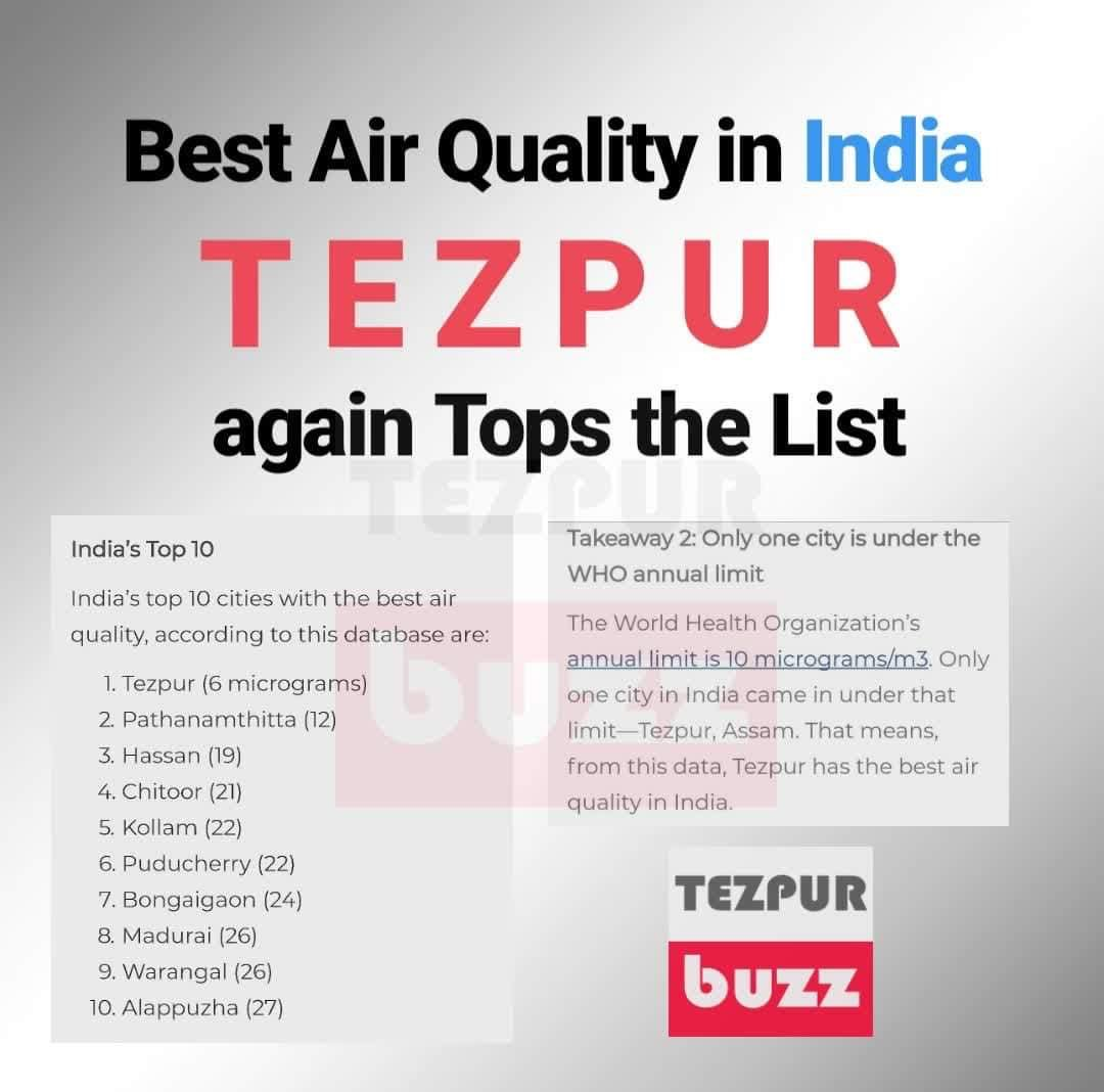 RT @GeetimaK: #Tezpur tops the list of cities for best air quality in India. Why am I not surprised? #AirQuality https://t.co/23X22aqJVT