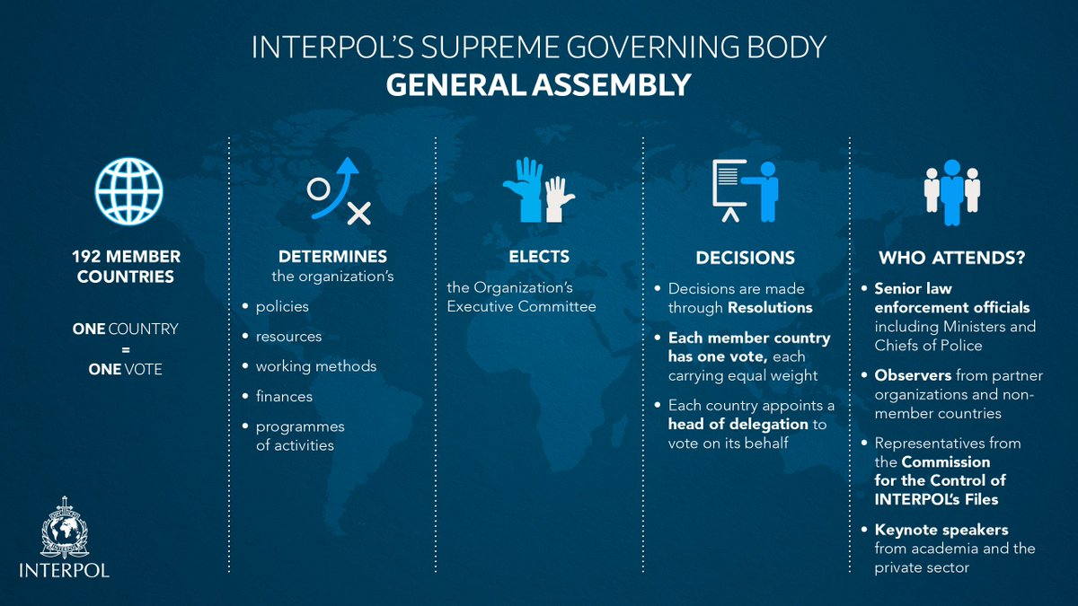 The General Assembly is INTERPOL's supreme governing body. Here's how it works.
