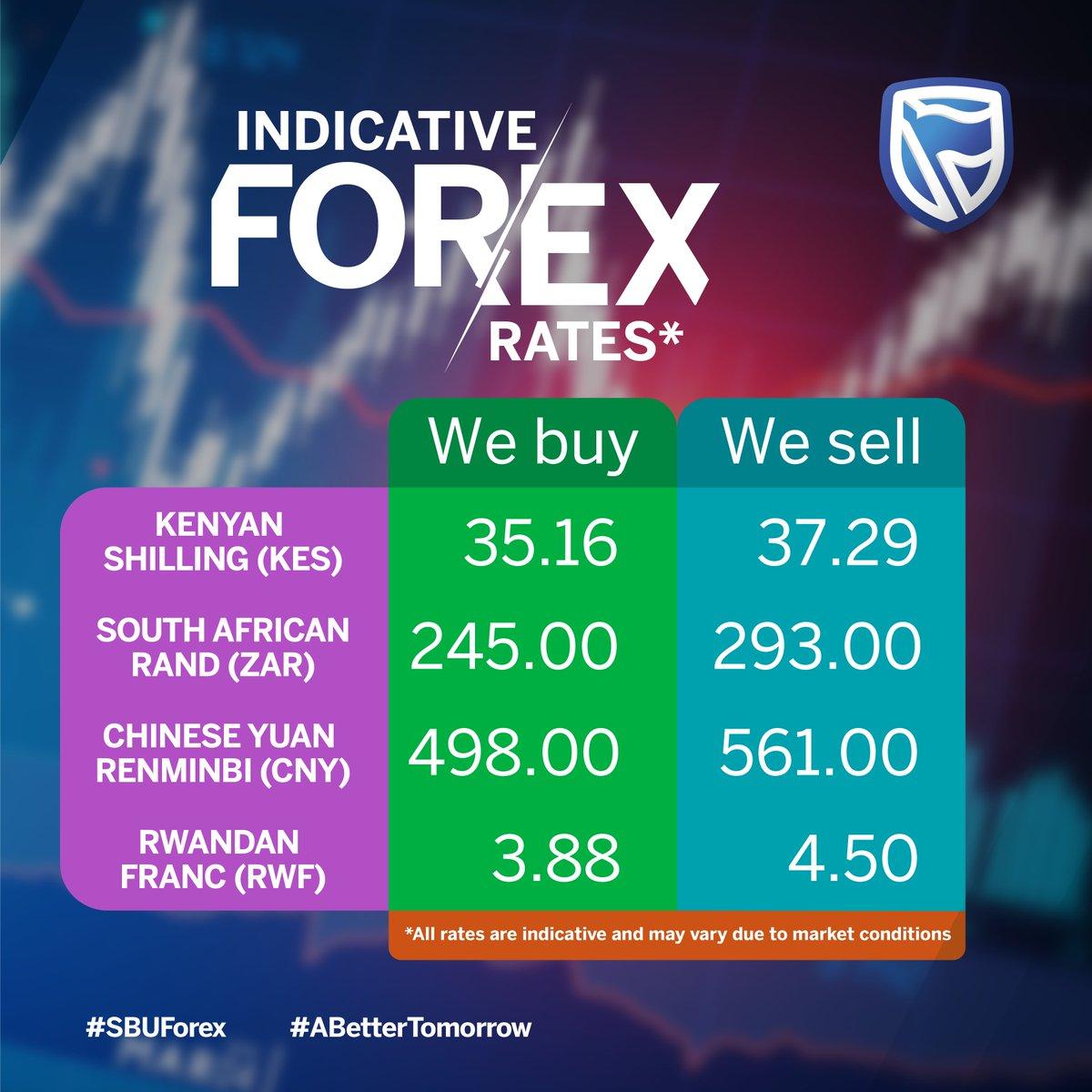 Forex Rates Stanbic Bank Uganda   Forex Scalping Group