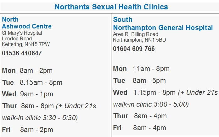 Drop in sexual health clinic london
