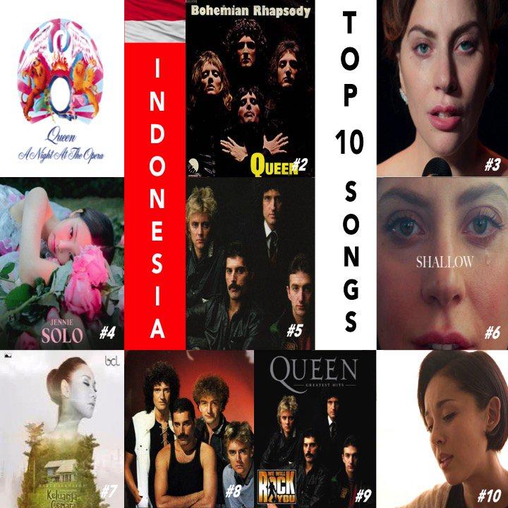 TOP 10 TRACKS 🇮🇩 1⃣LoveOfMyLife #Queen 2⃣BohemianRhapsody Queen 3⃣IllNeverLoveAgain #LadyGaga 4⃣Solo #JENNIE #BLACKPINK 5⃣WeAreTheChampions Queen 6⃣Shallow  7⃣HartaBerharga  8⃣RadioG#BungaCitraLestariaga Queen 9⃣WeWillRockYou Queen  🔟CantHelpFallinginLove #KinaGrannis