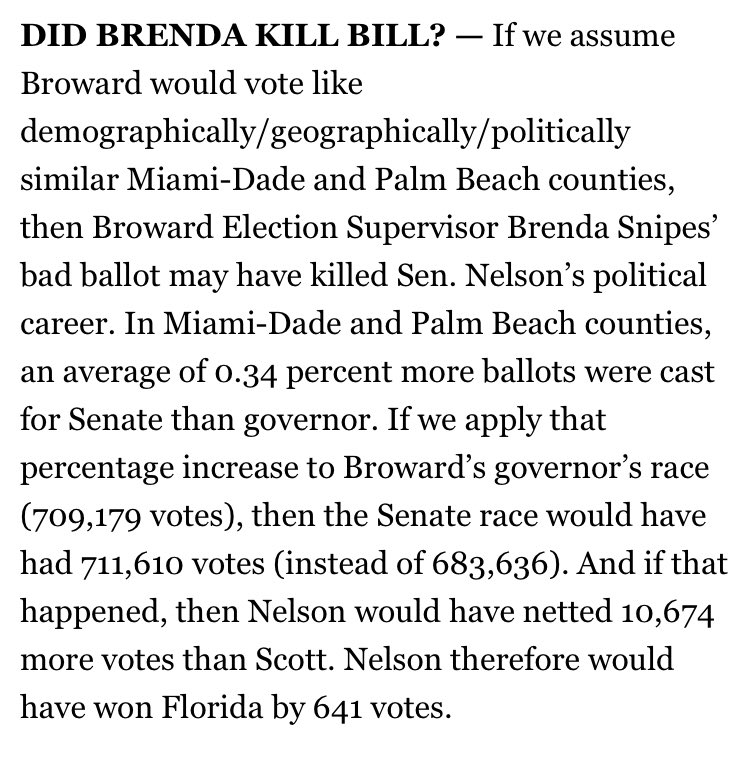 There are reasonable grounds to assume that Broward County's bad ballot design may have cost Sen. Bill Nelson the election after all  By one calculation, Nelson would've won Florida by 641 votes. Instead of losing by 10,033.   History turns on such quirks  https://t.co/plhcFfjaLQ