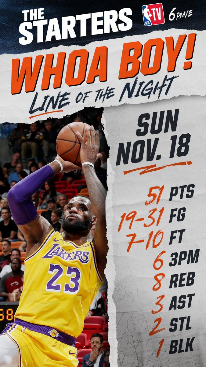 'Bron brings his talents back to South Beach! The @Lakers @KingJames wins Sunday's #WhoaBoy of the Night! #LakeShow #TheStarters