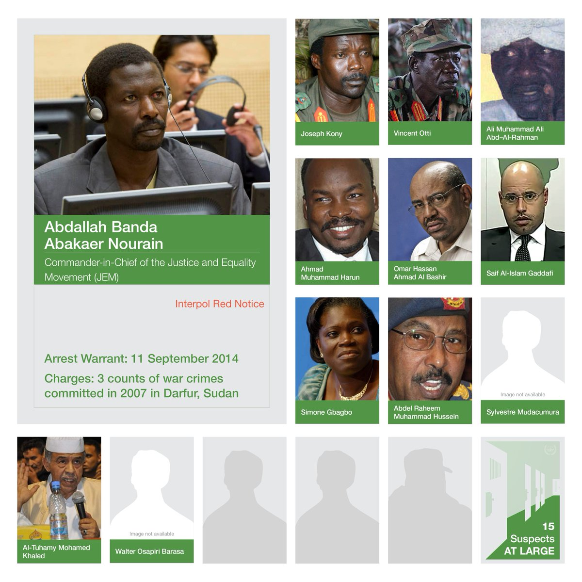 Learn More Icc Cpiint Darfur Banda Justicematters Buildingsupportpictwitter D5SWHsF8Jd