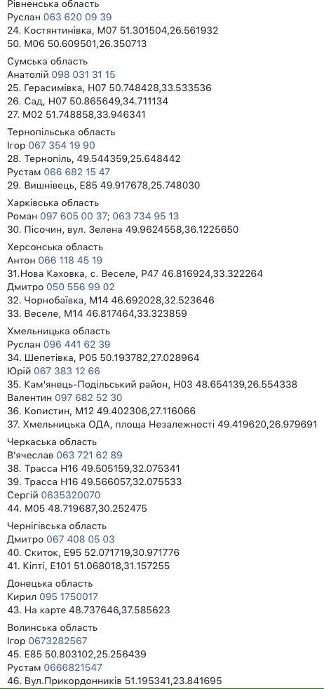 """У низці областей євробляхери продовжують перекривати дороги державного значення, - """"Укравтодор"""" - Цензор.НЕТ 6111"""
