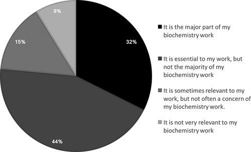 view Physics of bio molecules and cells. Physique des biomolecules et des cellules: