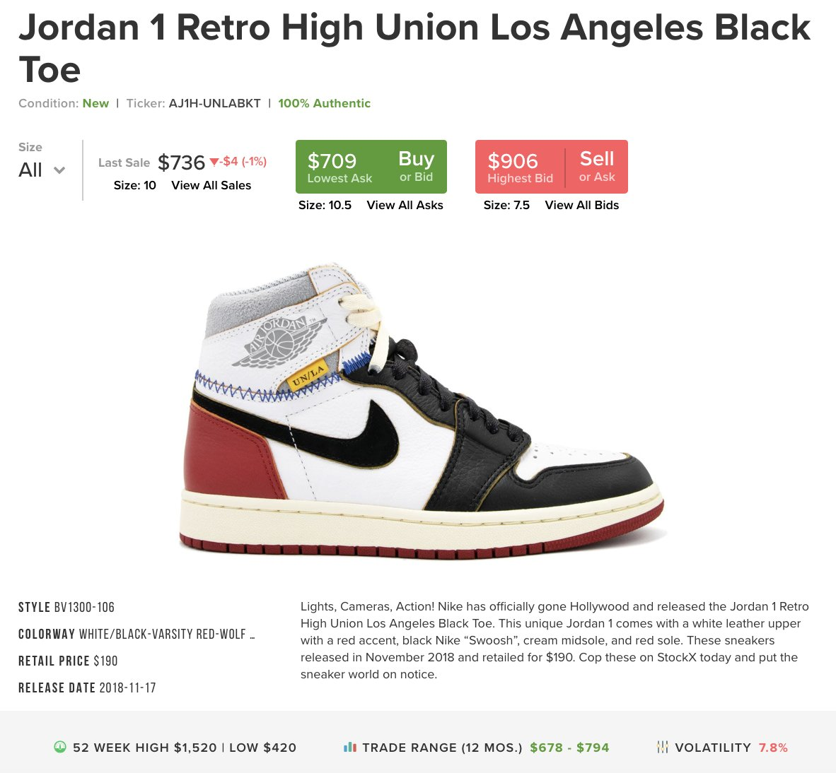"7b25e815ae8e Jordan 1 Retro High Union Los Angeles Black Toe scheduled to release on 11 24.  -Use promo code ""JORDAN"" to save at checkout -Replacements on unverified ..."