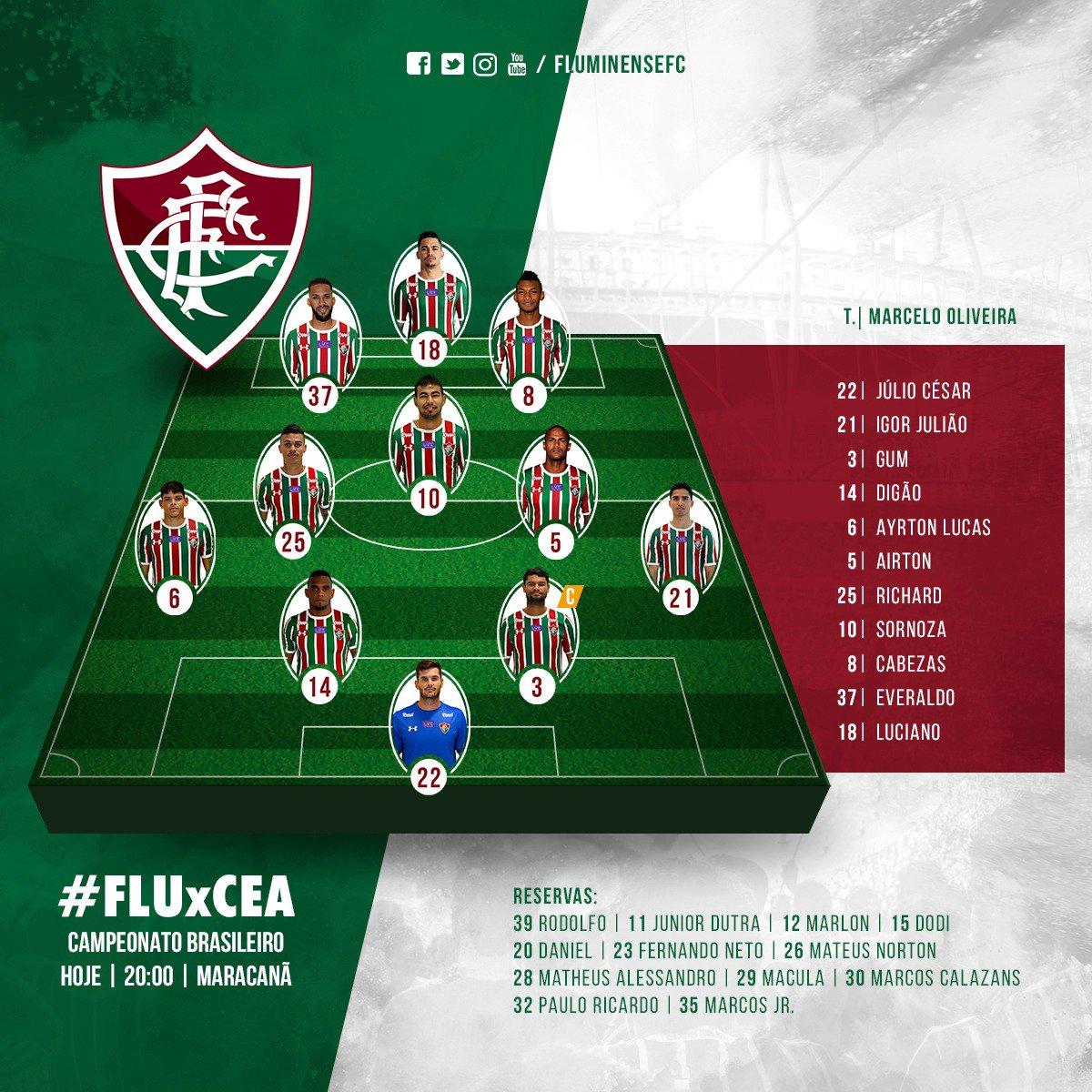 Fluminense F.C.'s photo on #fluxcea