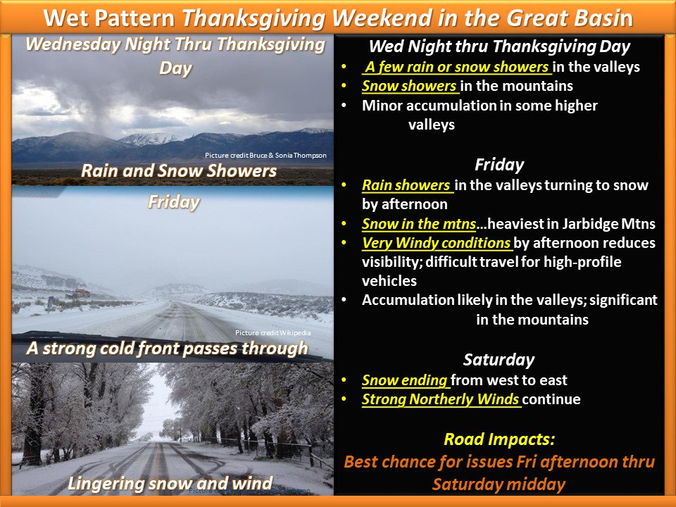 Pattern changing coming this Thanksgiving...and thru the upcoming weekend. This means snow accumulations likely at some point in the valleys.  Stay tuned for additional details  #nvwx