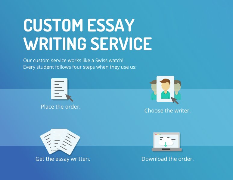 Problem Solving Essay Topics List  Too Within A Very Short Span Of Time Httpswwwukcustomessays Coukblogchoosingfastandhighqualitycustomessaywritingservice  Types Of Essays And Examples also Object Essay Ukcustomessays Ukcustomessays  Twitter Essay About Student Life