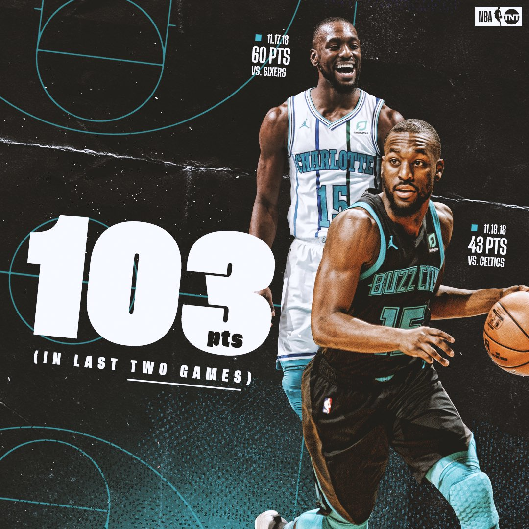 Kemba is playing out of his mind. 🤯  2 games. 103 points. 🔥