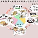 社会人の基本!PDCAを理解……しようとしたら美味しいものに変わってしまった!