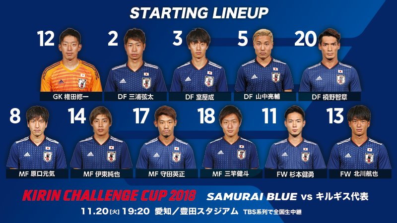 サッカー日本代表's photo on #samuraiblue