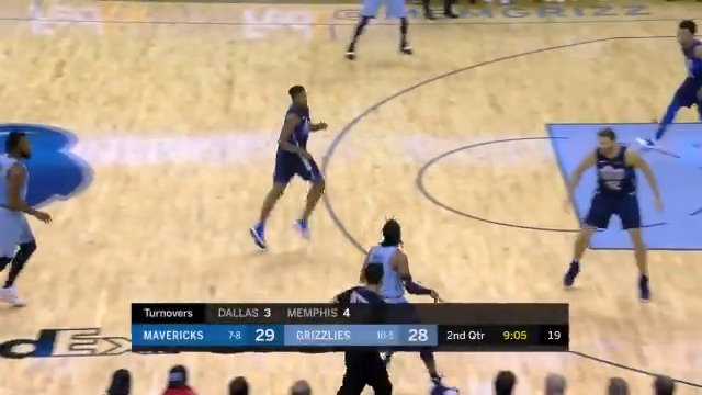 Mike Conley scores a game-high 28 PTS in Memphis, guiding the @memgrizz to their 5th straight win! #GrindCity https://t.co/pO0kcIhFiz