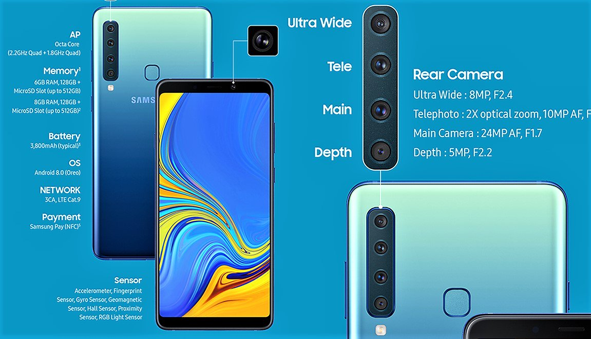 Here are all the camera features on the Galaxy A9 (2018) #GalaxyA9 @SamsungMobileIN #4XFun
