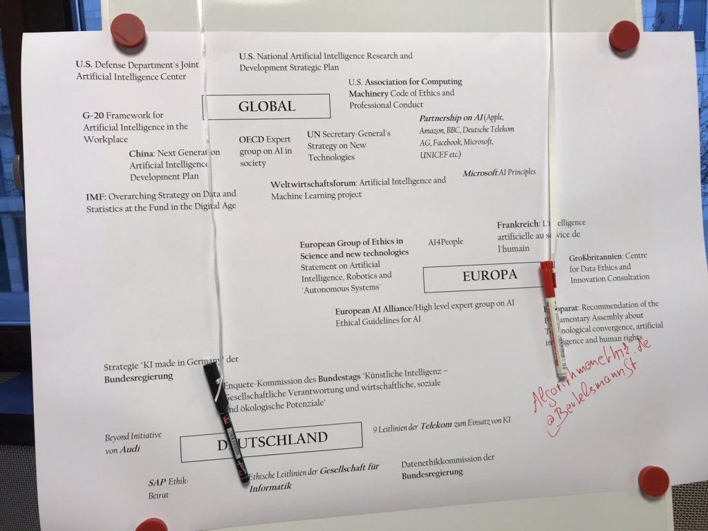 international classification of