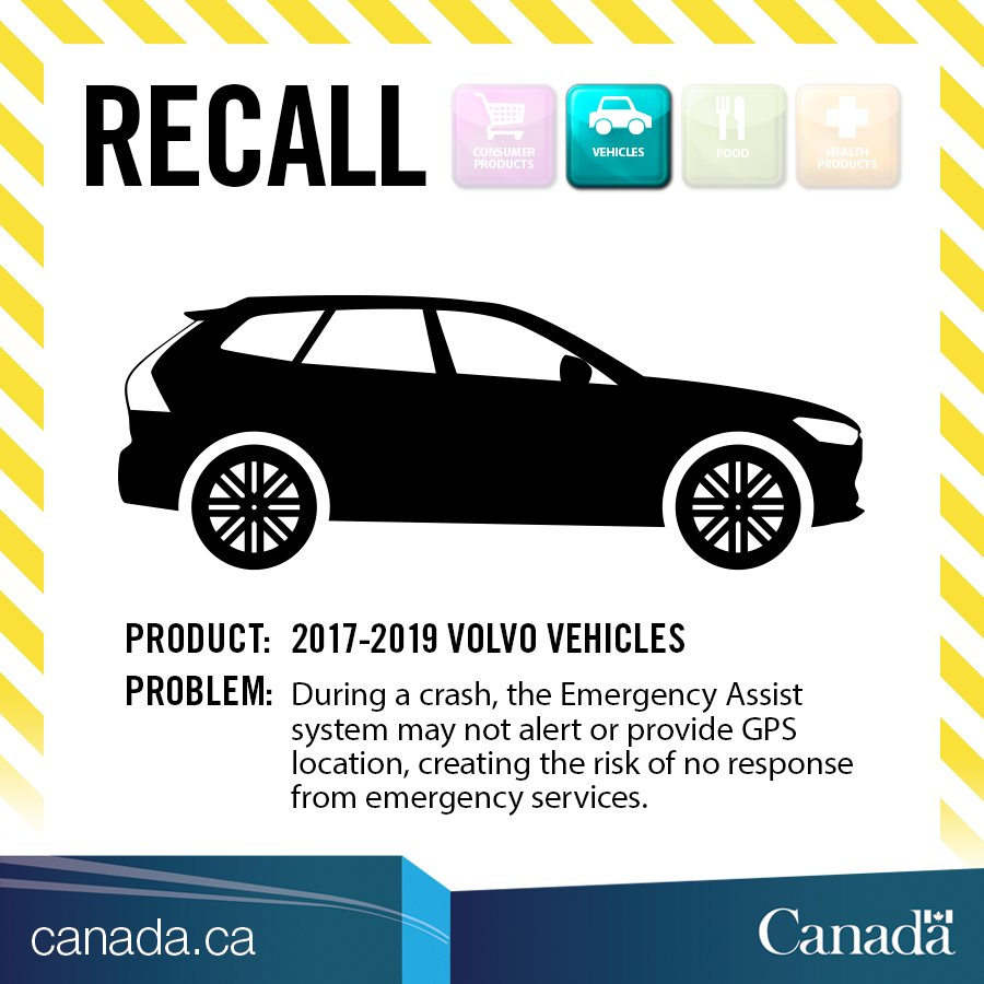 Transport Canada on Twitter: