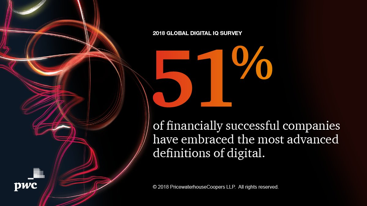 Pwc On Twitter The Evolving Definition Of Digital How Are Execs