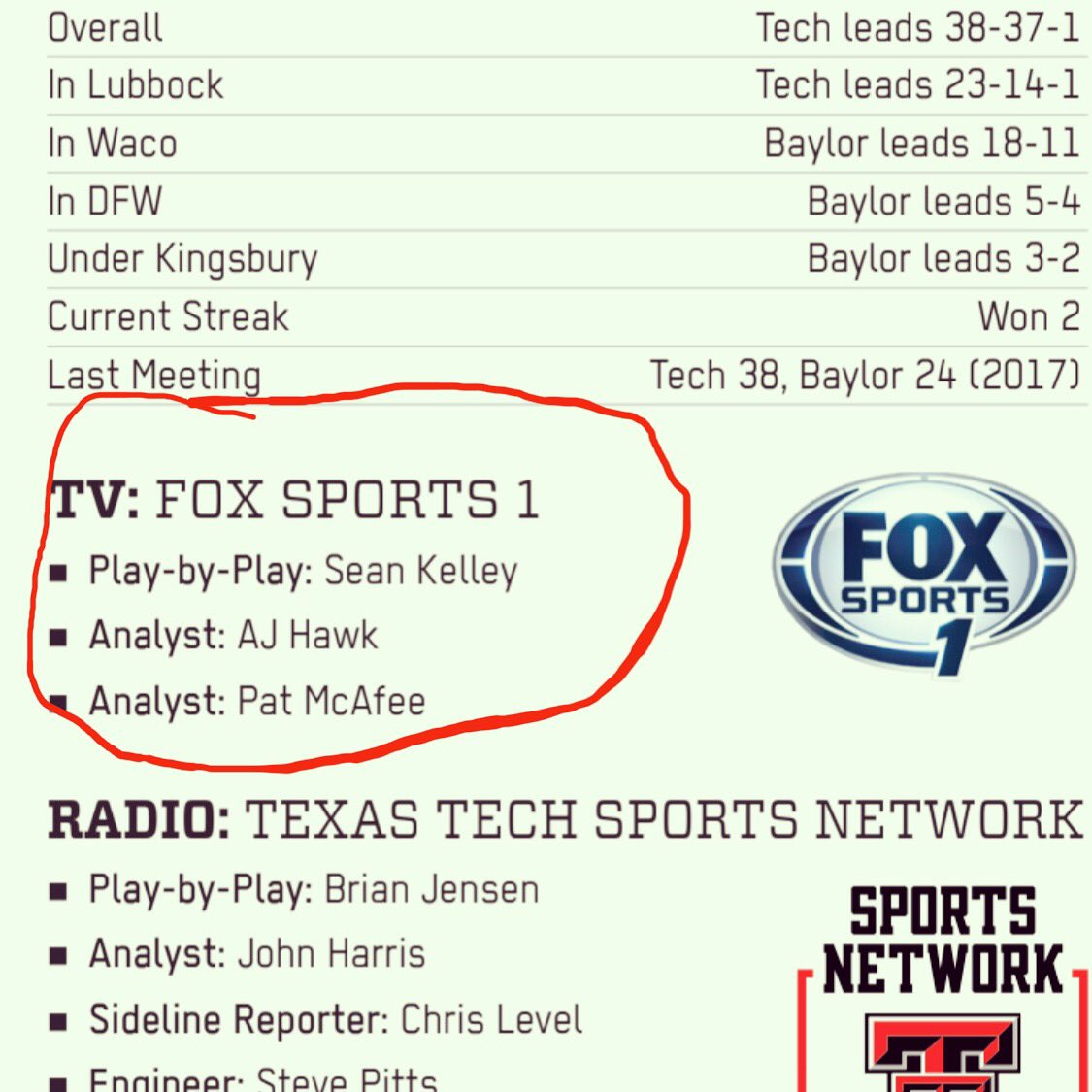 It's happening! 12:00 eastern Saturday on @FS1 @PatMcAfeeShow @SeanKelleyLive @BUFootball vs. @TexasTechFB