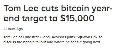 ビットコインに超強気なアナリスト、トム・リー氏が年末の目標価格を25000ドルから$15000に引き下げました。「ビットコインは今年70%も下げているのに、なぜやっと今になって目標価格を引き下げるのだ」と多くの人が冷笑しています。