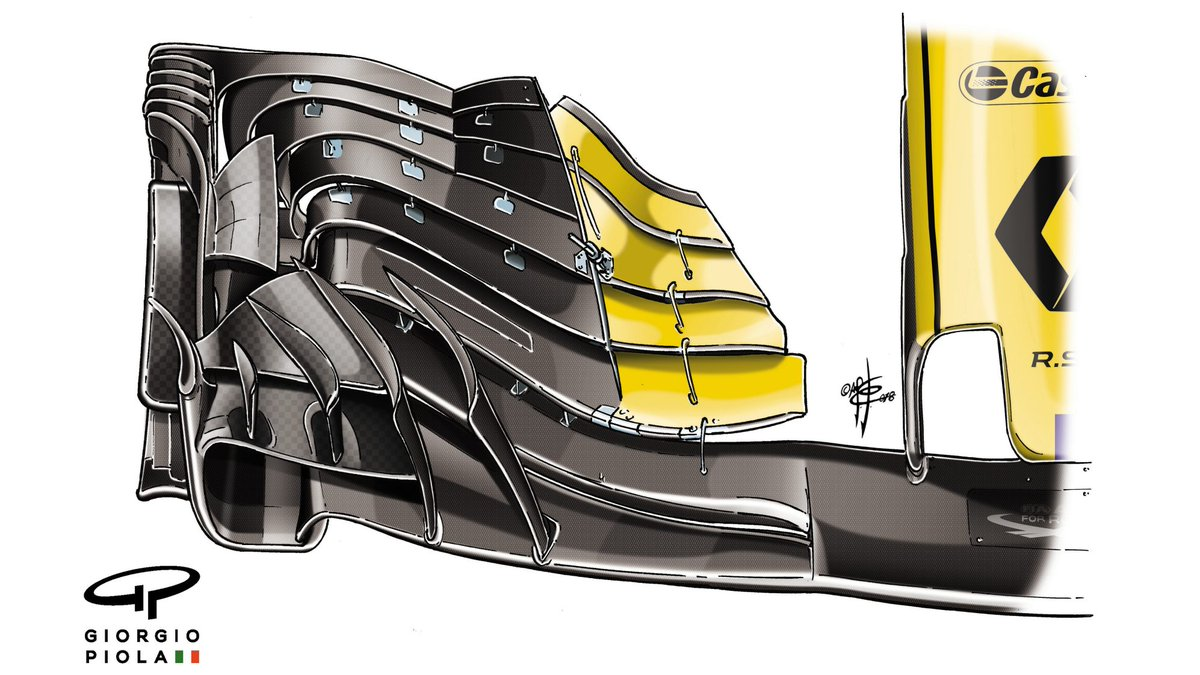 It's been nip and tuck all year, so what has swung the battle for fourth in @RenaultSportF1's favour?   🔎 >> https://f1.com/Haas_Renault  #TechTuesday #F1