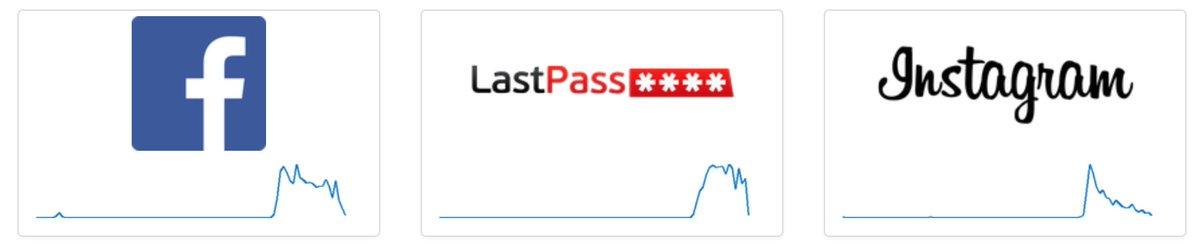 LastPass on Twitter: