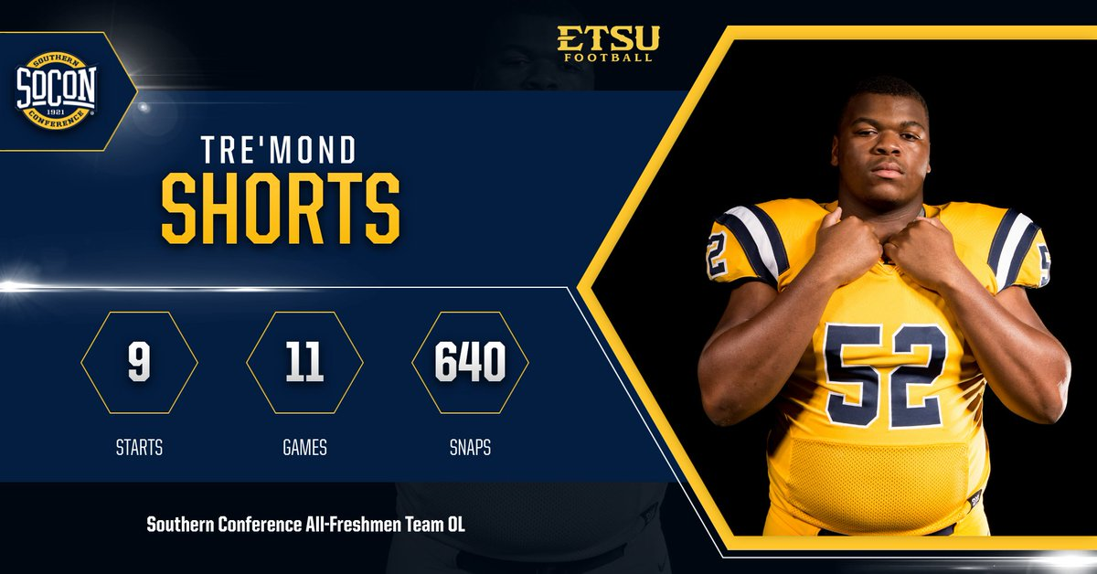 Tre'mond Shorts has also landed a spot on the Southern Conference all-Freshman Team ... Shorts has played 640 snaps this season, while playing in all 11 games with nine starts #ETSUTough