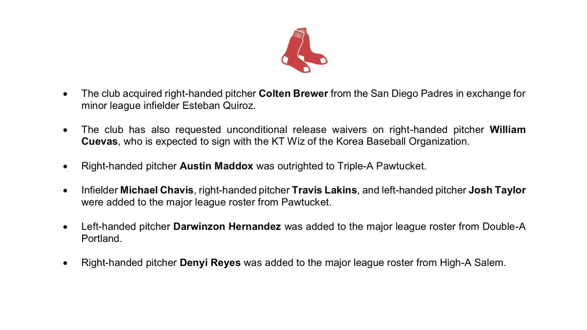 The #RedSox today made the following roster moves. The club's 40-man roster is now at 39:
