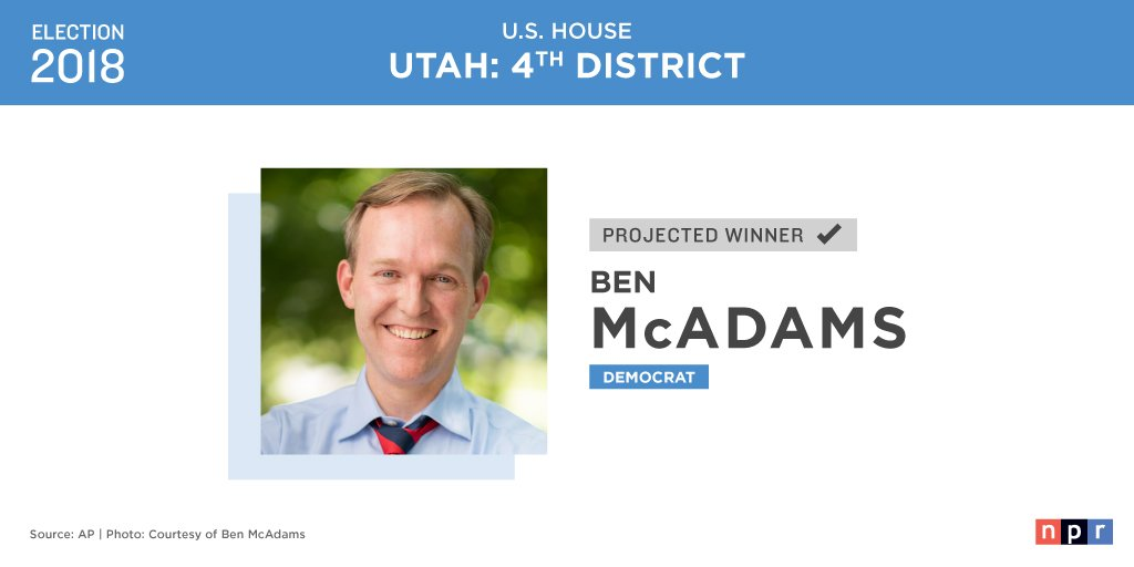 JUST IN: Democrat Ben McAdams is projected to defeat Republican Rep. Mia Love in Utah's 4th Congressional District. https://t.co/KEIronD5ih