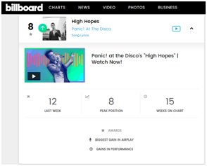 Im sooooooooooo proud. @PanicAtTheDisco @brendonurie #highhopes #PrayForTheWicked
