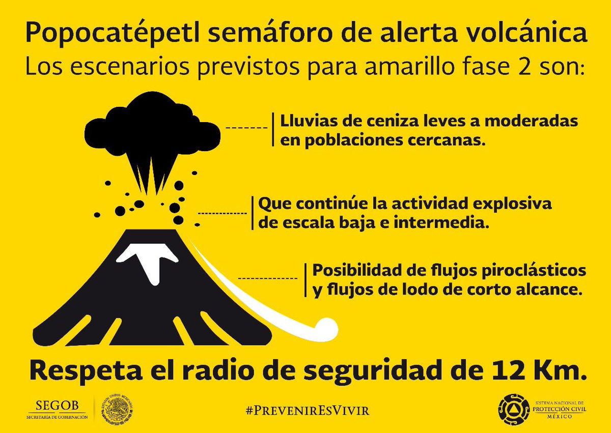 #CENAPRED exhorta a NO ACERCARSE al volcán sobre todo al cráter y respetar el radio de seguridad, por el peligro que implica la caída de fragmentos balísticos. En caso de lluvias fuertes, alejarse de los fondos de barrancas por el peligro de deslaves y flujos de lodo Vía @PcSegob