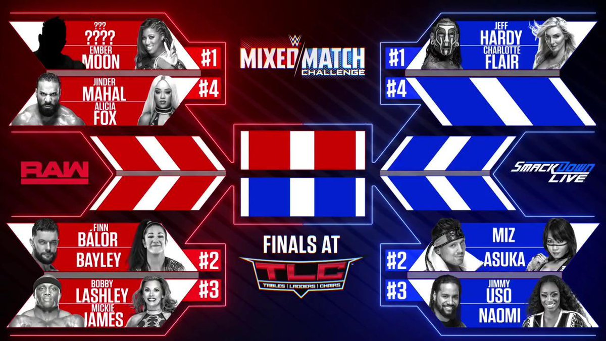 WWE Mixed Match Challenge Week 10 Winners, Playoffs Matches Set, Big Viewership Drop, More (Videos)