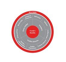 view стандартизация сертификация и метрология сборник методических указаний к