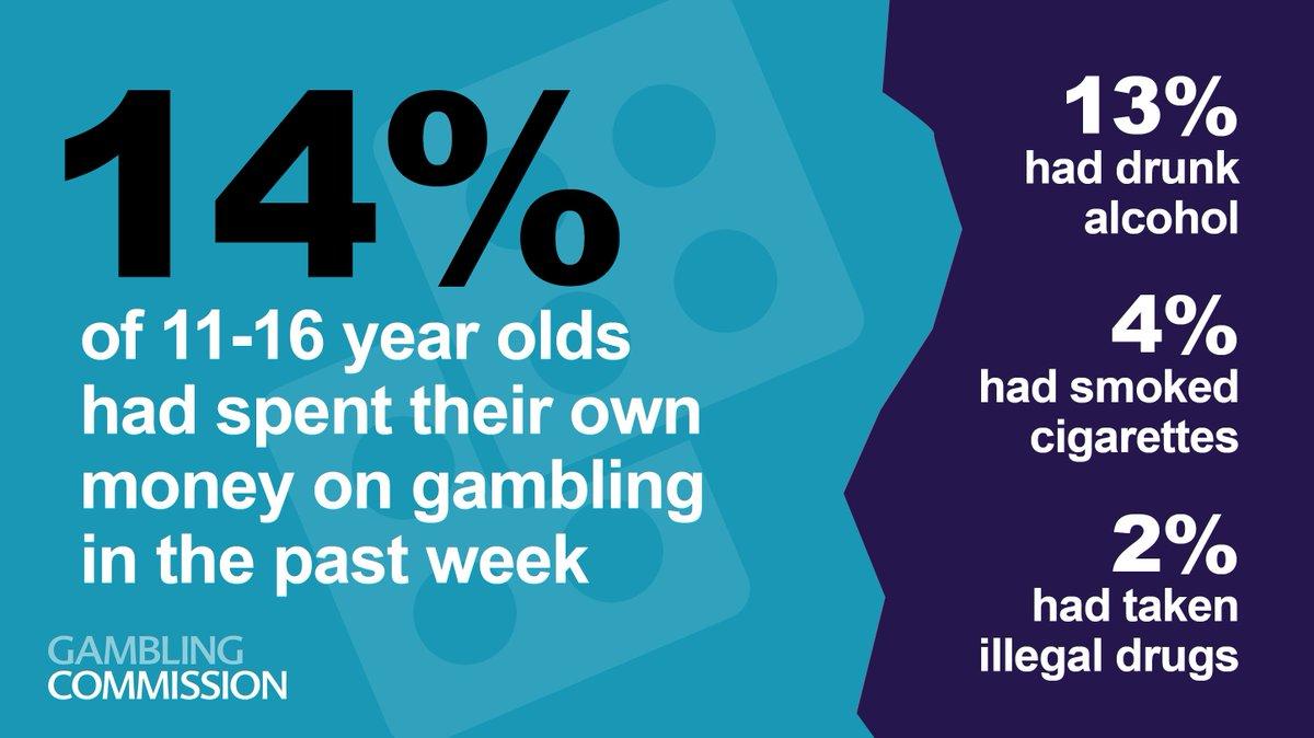 bernard marantelli betting trends